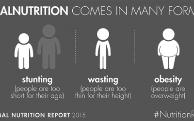 Can YOU spot Malnutrition?
